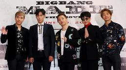 BigBang included on Forbes list of  worlds 100 highest-paid celebrities