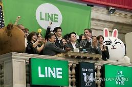 Line is big hit in Tokyo, New York stock markets: Yonhap