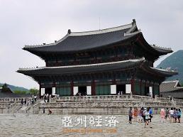 【韩国名胜】 韩国宫殿介绍之景福宫