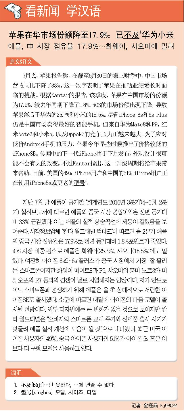 [看新闻学汉语] 苹果在华市场份额降至17.9%:已不及1华为小米