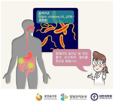 .South Korea reports first cholera patient in 15 years.
