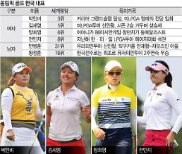 김세영·전인지·양희영, '올림픽 노 메달' 딛고 명예 회복 나선다