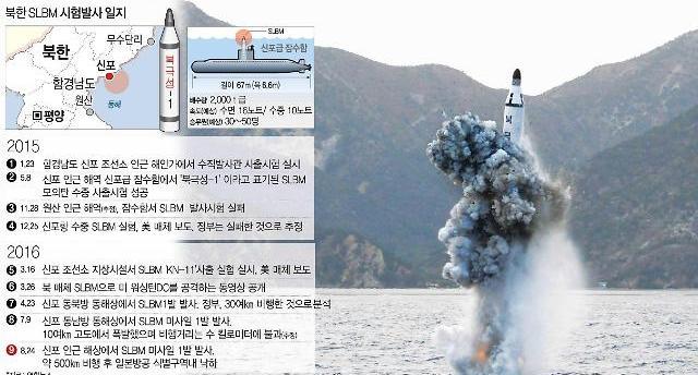 北 김정은 'SLBM 시험발사, 성공 중의 성공'