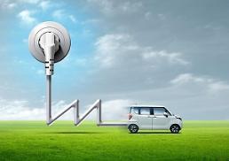 .中国电动车市场规模飙增 达韩国164倍 .