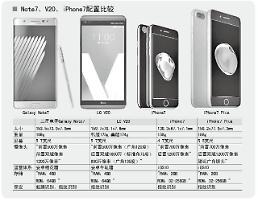 三星LG苹果智能手机大战