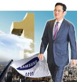 .[FOCUS] Samsung groups ownership change in spotlight after stake sale.
