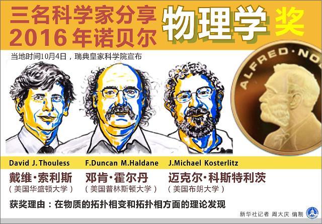 三名科学家分享2016年诺贝尔物理学奖
