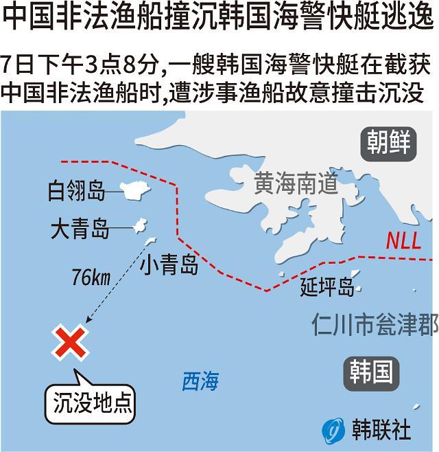 中韩联手管制非法捕捞收效甚微 西海再起冲突致韩国海警快艇沉没