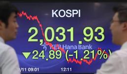 .三星手机事件重创韩国股市.