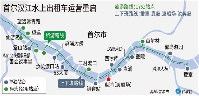 首尔市重启汉江水上出租车运营 打造新旅游景点