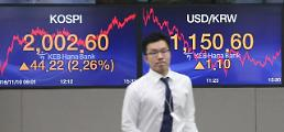 S. Korea shares recoup losses from Trumps surprise victory