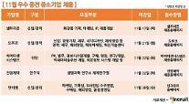 11월 진행되는 우수 중견·중소기업 채용소식