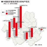 .中国人在韩投资渗透至各领域 文化医疗产业成新宠.