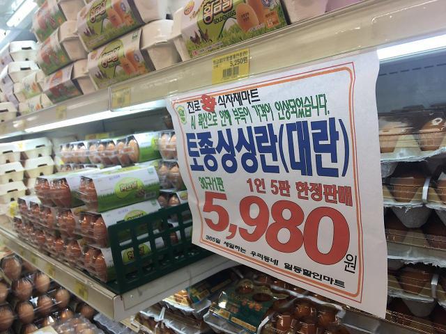 韩国禽流感肆虐 鸡蛋涨价每人限购5盘