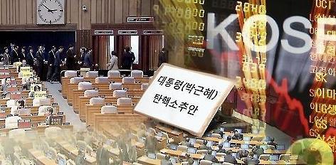 韩国上市企业今年交易量交易额均减少