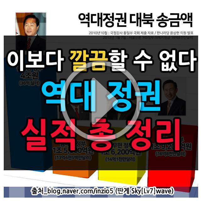 [아잼 이슈]박사모가 놀라 자빠질 역대 정권 실적 총정리