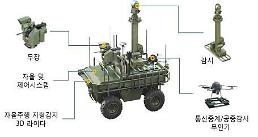 .S. Korea to develop unmanned ground combat and surveillance vehicle.