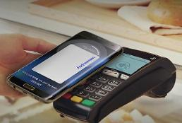 .One in every four Koreans use mobile payment services: survey.