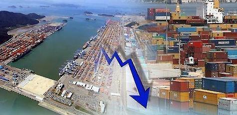 韩国出口企业数量增加 出口和进口总额却双降