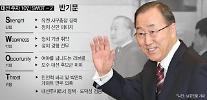 [대선 주자 SWOT 분석 ②] 반기문 전 유엔 사무총장