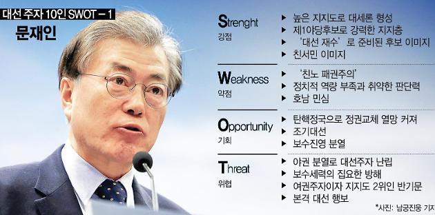 [뉴스분석] 막 오른 조기 대선 프레임 전쟁