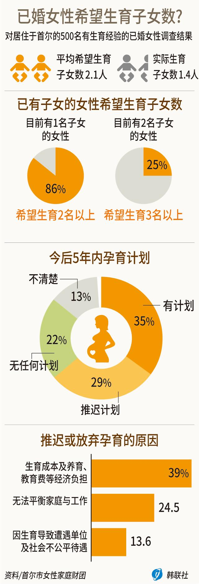 养育负担重不敢生二胎 相关政策亟需完善