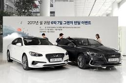Hyundai Motor posts lowest Q4 profit in six years