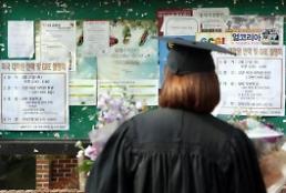 .今年经济热点话题调查显示 民众关心物价专家担忧青年就业青年就业.