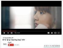 [아주스타 영상] 그룹 방탄소년단, '봄날' MV 최단기간 내 1000만뷰 돌파!…'방탄 is 뭔들'