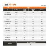 한화 이글스, 27일부터 2017년 시즌권 판매