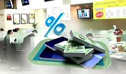 .韩国家庭负债创新高 多重压力或令央行降息成泡影.