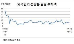 """중국증시 선강퉁 개통 3개월 성적표 """"가장 활발히 거래된 종목은?"""""""
