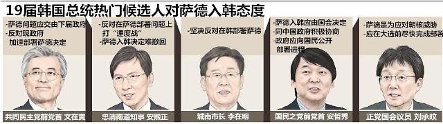 <2017年总统大选>下届韩国总统热门候选人对待萨德态度各不同