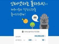 카카오, '인터넷하는 돌하르방' 사업에 1억1000만원 기부