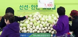 .首尔物价水平排名全球第6 近17年来大幅上升44位.