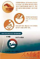 [인민화보]'날개 달고' 세계로 비상하는 중의학