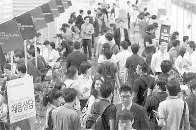 读了也没好工作 韩国三成高中生放弃上大学