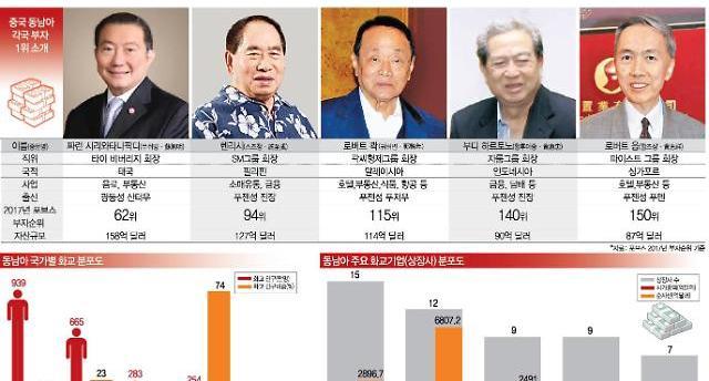 中 대신 동남아로…4200만 화교 경제권에 주목하라