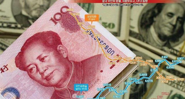 '장려→억제' 방향 선회한 중국의 해외투자 정책