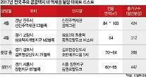공공택지 내 역세권 분양 아파트 '인기몰이'