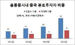 """""""20분새 주가 83% 폭락"""" 홍콩증시 변동성 커지는 이유"""