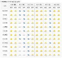 [주간날씨] 남부지방·제주도 '26일' 중부지방 '28일' 비 내려…