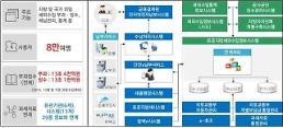지역정보개발원, 세외수입정보시스템 개편 방안 논의
