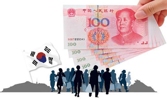 """中国人投资济州房产热度下降 萨德或成""""失宠""""主因"""