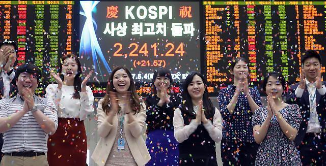 外国人在韩持股比重创10年来最高