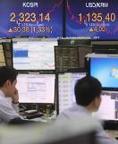 .韩新政府成立首日KOSPI指数突破2300点 业界喜忧参半.
