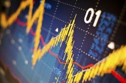.韩国股市近一个月所向披靡 KOSPI增幅居全球首位.