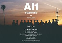 Boy group Seventeen unveils track list for upcoming album