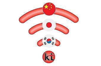 KT将联手中日电信运营商推出免费流量国际漫游服务