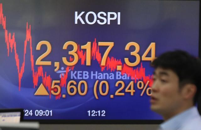 韩综合股指再创新高